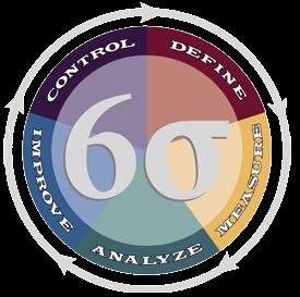 sixsigma_logo